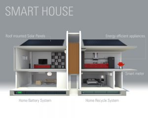 smart home helps get towards ZNE